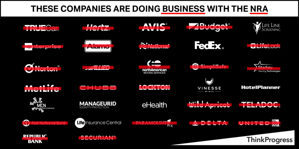 Many companies that used to do business with the NRA no longer do, based in part on public pressure and advocacy.